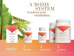 Image result for espira boost collection